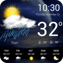 Скачать Прогноз погоды
